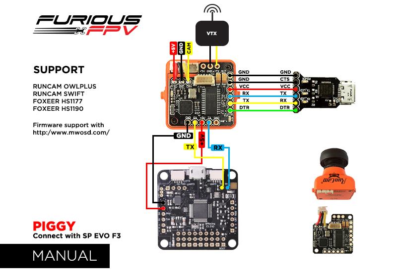 Piggy osd for SP3 EVO - Quadcopters.co.uk