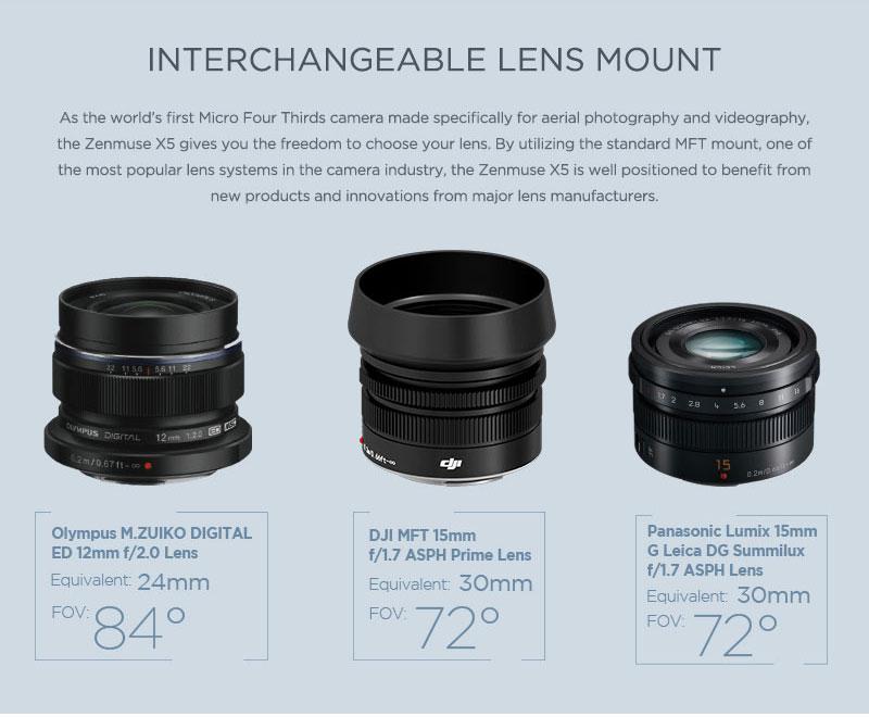X5 DJI Lens Mounts - Quadcopters UK Store