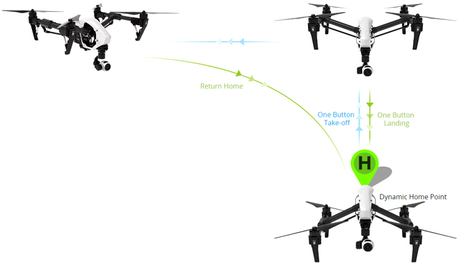 DJI Inspire one automatic takeoff and landing - quadcopters.co.uk